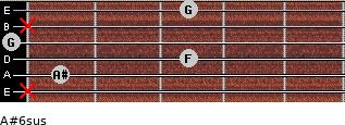 A#6sus for guitar on frets x, 1, 3, 0, x, 3