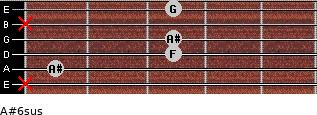 A#6sus for guitar on frets x, 1, 3, 3, x, 3