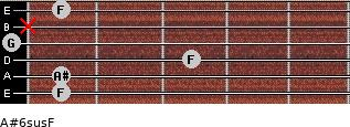 A#6sus/F for guitar on frets 1, 1, 3, 0, x, 1