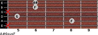 A#6sus/F for guitar on frets x, 8, 5, x, 6, 6