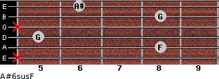 A#6sus/F for guitar on frets x, 8, 5, x, 8, 6