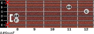 A#6sus/F for guitar on frets x, 8, 8, 12, 11, x