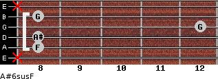 A#6sus/F for guitar on frets x, 8, 8, 12, 8, x