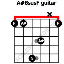 A#6sus/F for guitar on frets 1, 1, 5, 3, x, 1