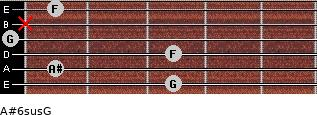 A#6sus/G for guitar on frets 3, 1, 3, 0, x, 1