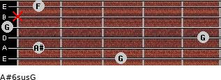 A#6sus/G for guitar on frets 3, 1, 5, 0, x, 1
