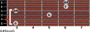 A#6sus/G for guitar on frets 3, x, 5, 3, 6, 6