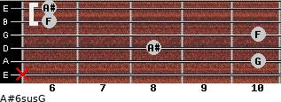 A#6sus/G for guitar on frets x, 10, 8, 10, 6, 6