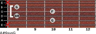 A#6sus/G for guitar on frets x, 10, 8, 10, 8, x