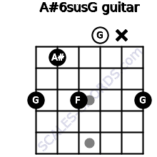 A#6sus/G for guitar on frets 3, 1, 3, 0, x, 3