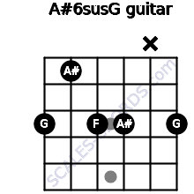 A#6sus/G for guitar on frets 3, 1, 3, 3, x, 3