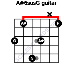 A#6sus/G for guitar on frets 3, 1, 5, 3, x, 1