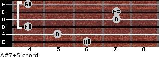 A#7(+5) for guitar on frets 6, 5, 4, 7, 7, 4