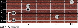 A#7(+5) for guitar on frets 6, 9, 6, 7, 7, 10