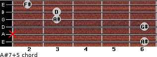 A#7(+5) for guitar on frets 6, x, 6, 3, 3, 2