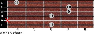 A#7(+5) for guitar on frets 6, x, 6, 7, 7, 4