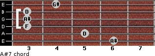 A#7 for guitar on frets 6, 5, 3, 3, 3, 4