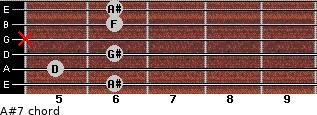 A#7 for guitar on frets 6, 5, 6, x, 6, 6
