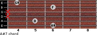 A#7 for guitar on frets 6, 5, x, x, 6, 4