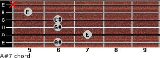 A#º7 for guitar on frets 6, 7, 6, 6, 5, x