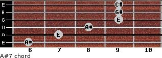A#º7 for guitar on frets 6, 7, 8, 9, 9, 9