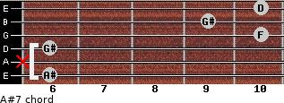 A#7 for guitar on frets 6, x, 6, 10, 9, 10