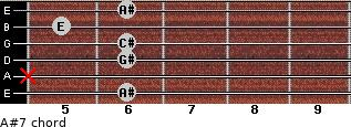 A#º7 for guitar on frets 6, x, 6, 6, 5, 6