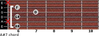 A#7 for guitar on frets 6, x, 6, 7, 6, x