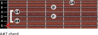 A#7 for guitar on frets x, 1, 3, 1, 3, 4