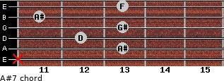 A#7 for guitar on frets x, 13, 12, 13, 11, 13