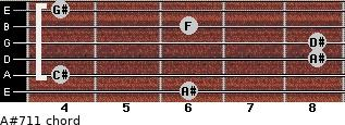 A#-7/11 for guitar on frets 6, 4, 8, 8, 6, 4