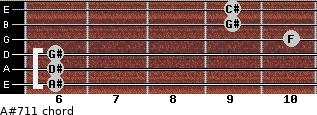 A#-7/11 for guitar on frets 6, 6, 6, 10, 9, 9