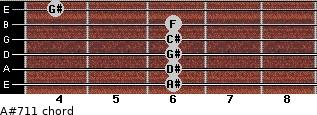 A#-7/11 for guitar on frets 6, 6, 6, 6, 6, 4
