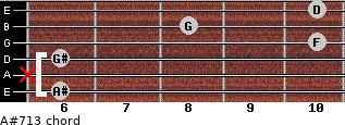 A#7/13 for guitar on frets 6, x, 6, 10, 8, 10