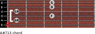 A#7/13 for guitar on frets x, 1, 3, 1, 3, 3
