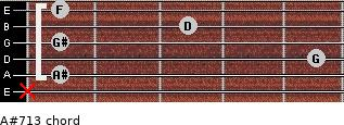 A#7/13 for guitar on frets x, 1, 5, 1, 3, 1