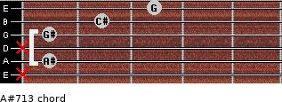 A#-7/13 for guitar on frets x, 1, x, 1, 2, 3