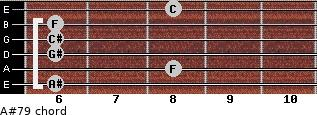 A#-7/9 for guitar on frets 6, 8, 6, 6, 6, 8