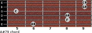 A#-7/9 for guitar on frets 6, 8, 8, 5, 9, 9