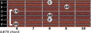 A#-7/9 for guitar on frets 6, 8, 8, 6, 9, 8