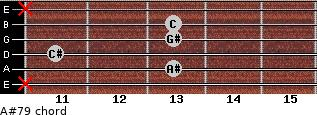 A#-7/9 for guitar on frets x, 13, 11, 13, 13, x