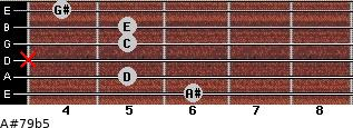 A#7/9(b5) for guitar on frets 6, 5, x, 5, 5, 4