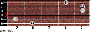 A#7/9(b5) for guitar on frets 6, 5, x, 9, 9, 8