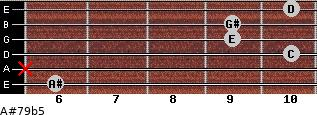 A#7/9(b5) for guitar on frets 6, x, 10, 9, 9, 10