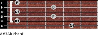 A#7/Ab for guitar on frets 4, 1, 3, 1, 3, 1