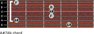 A#7/Ab for guitar on frets 4, 1, 3, 3, 3, 1