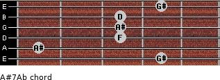 A#7/Ab for guitar on frets 4, 1, 3, 3, 3, 4