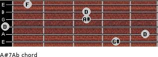 A#7/Ab for guitar on frets 4, 5, 0, 3, 3, 1