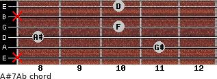 A#7/Ab for guitar on frets x, 11, 8, 10, x, 10