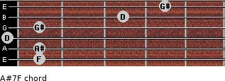 A#7/F for guitar on frets 1, 1, 0, 1, 3, 4